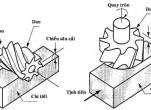 Gia công phay trên máy CNC chuyên dụng